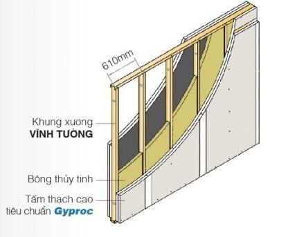 Đại lý trần thạch cao vĩnh tường tại tp hcm