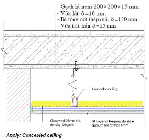 Trần thạch cao cách nhiệt cho nhà mái bê tông cốt thép
