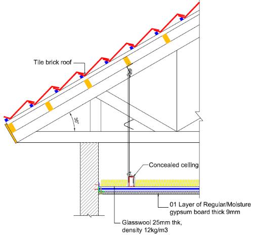 Trần thạch cao cách nhiệt cho nhà mái ngói